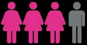 в-3-рази-більше-жінки